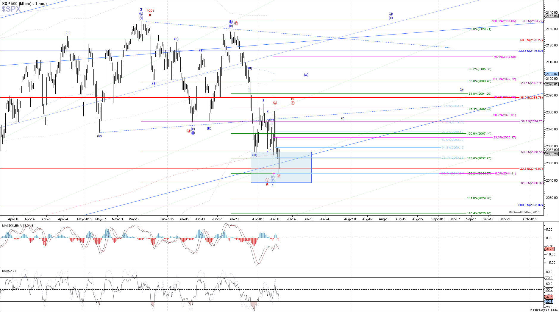 $SPX - Micro - Jul-08 1338 PM (1 hour)