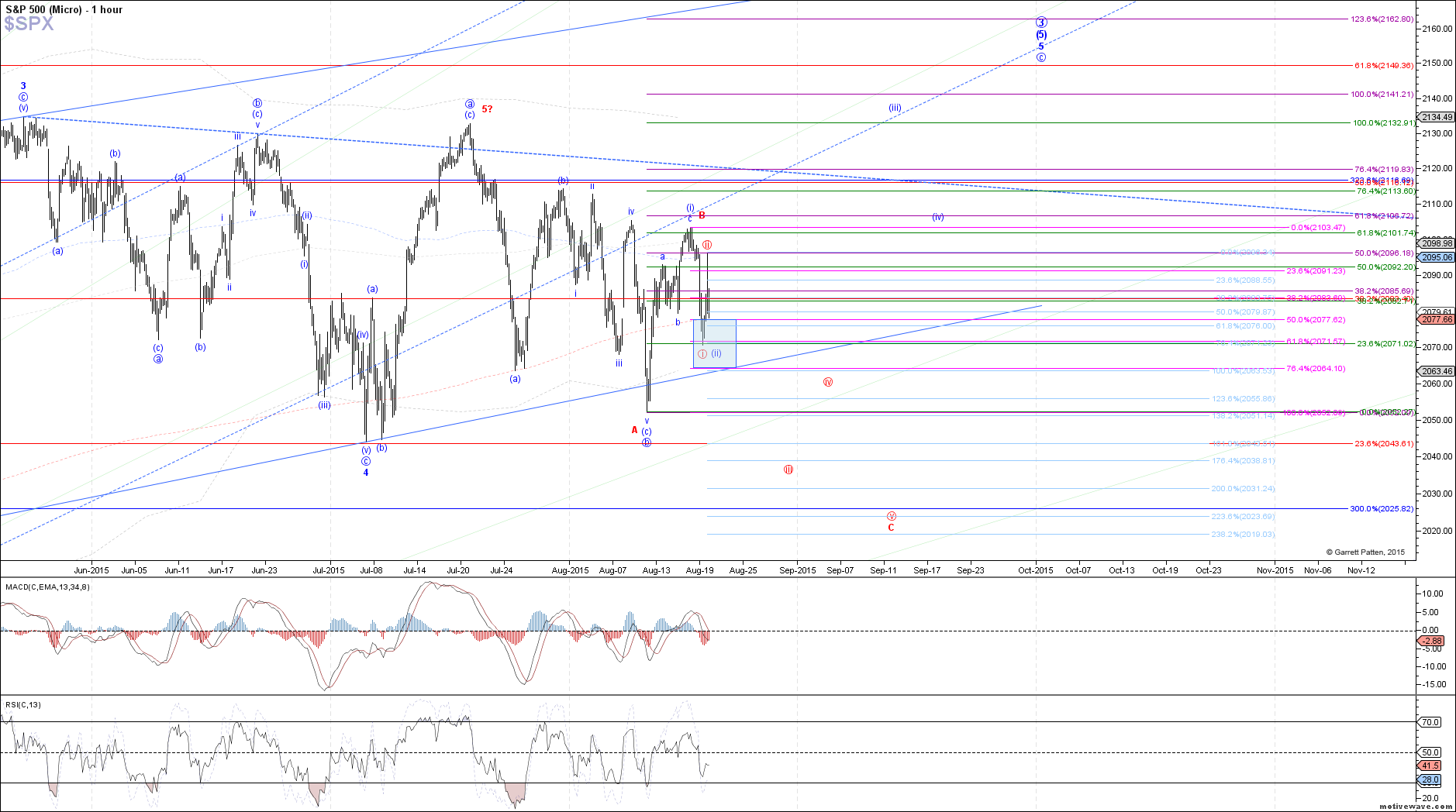 $SPX - Micro - Aug-19 1841 PM (1 hour)