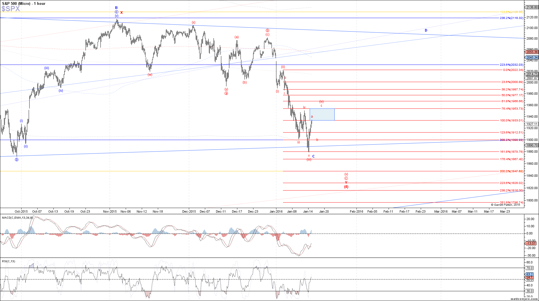 $SPX - Micro - Jan-14 1331 PM (1 hour)