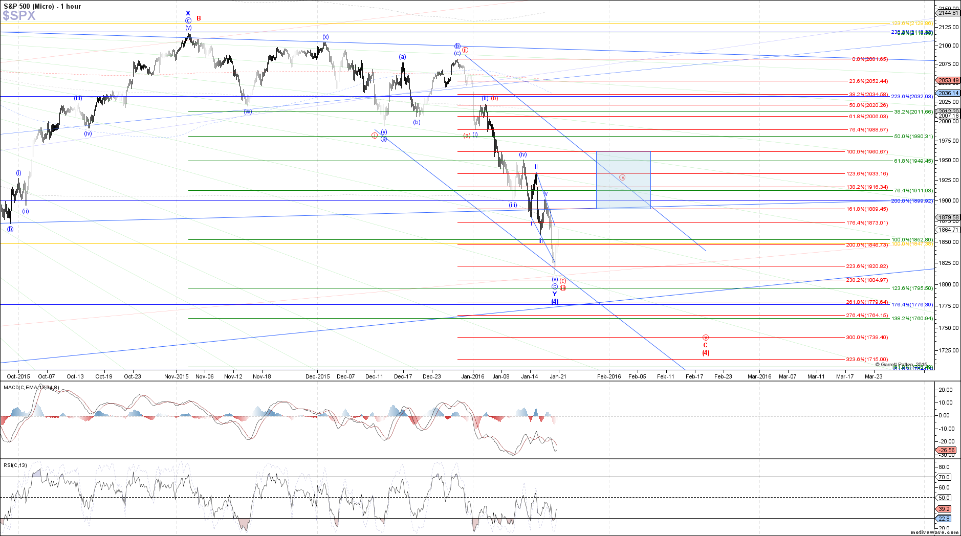 $SPX - Micro - Jan-20 1318 PM (1 hour)