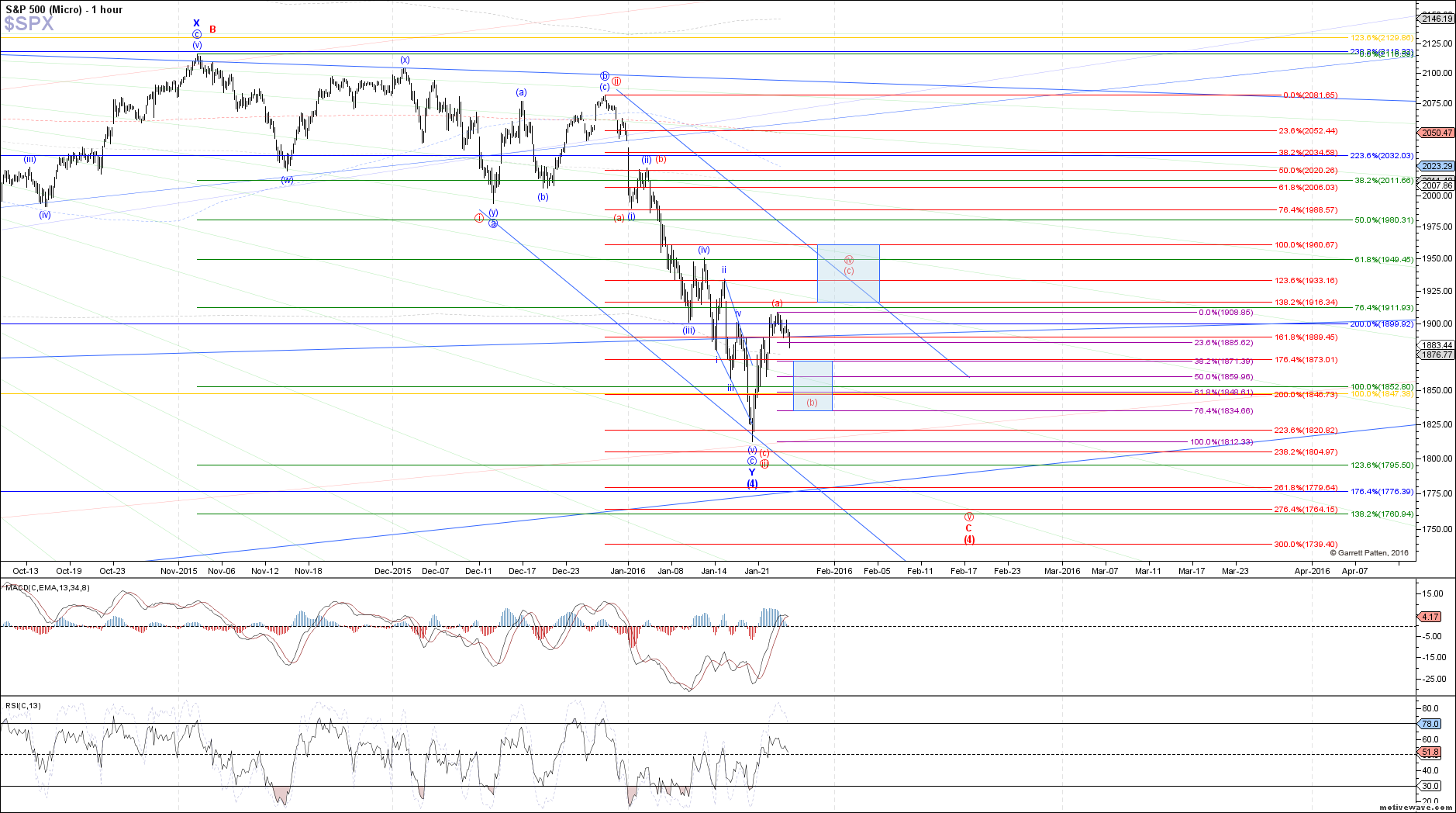$SPX - Micro - Jan-25 1326 PM (1 hour)
