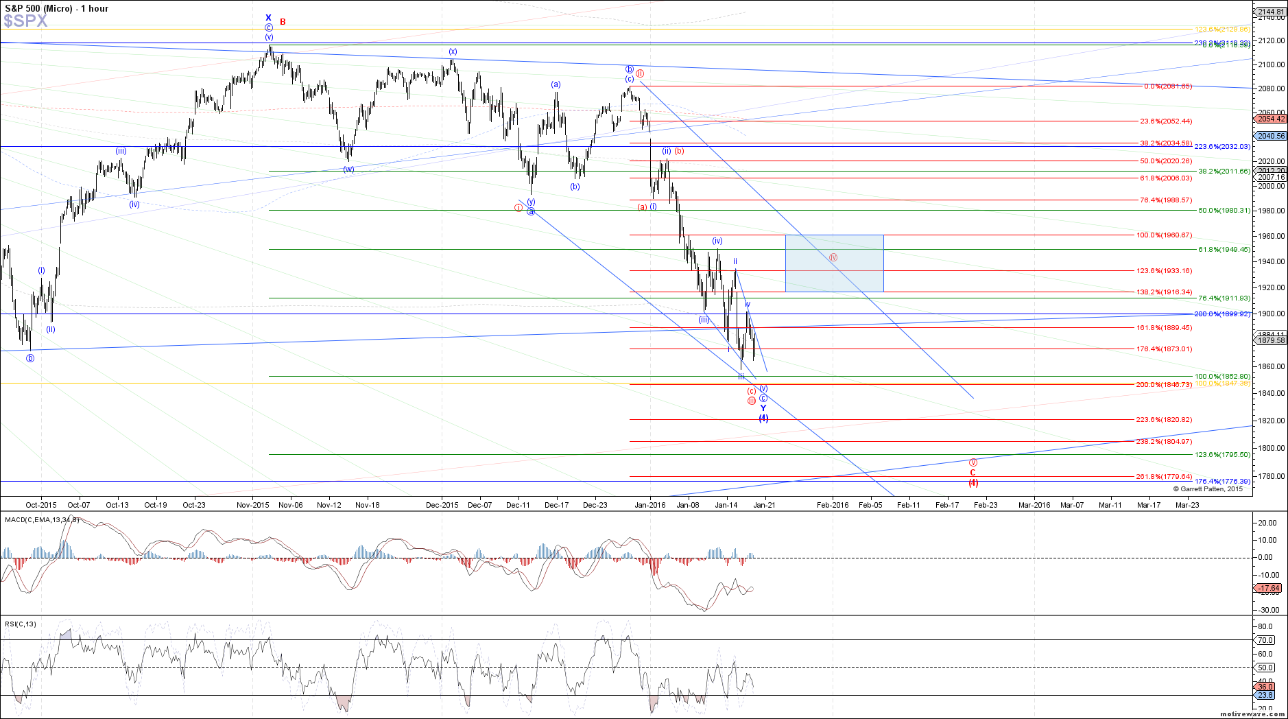 $SPX - Micro - Jan-19 1342 PM (1 hour)