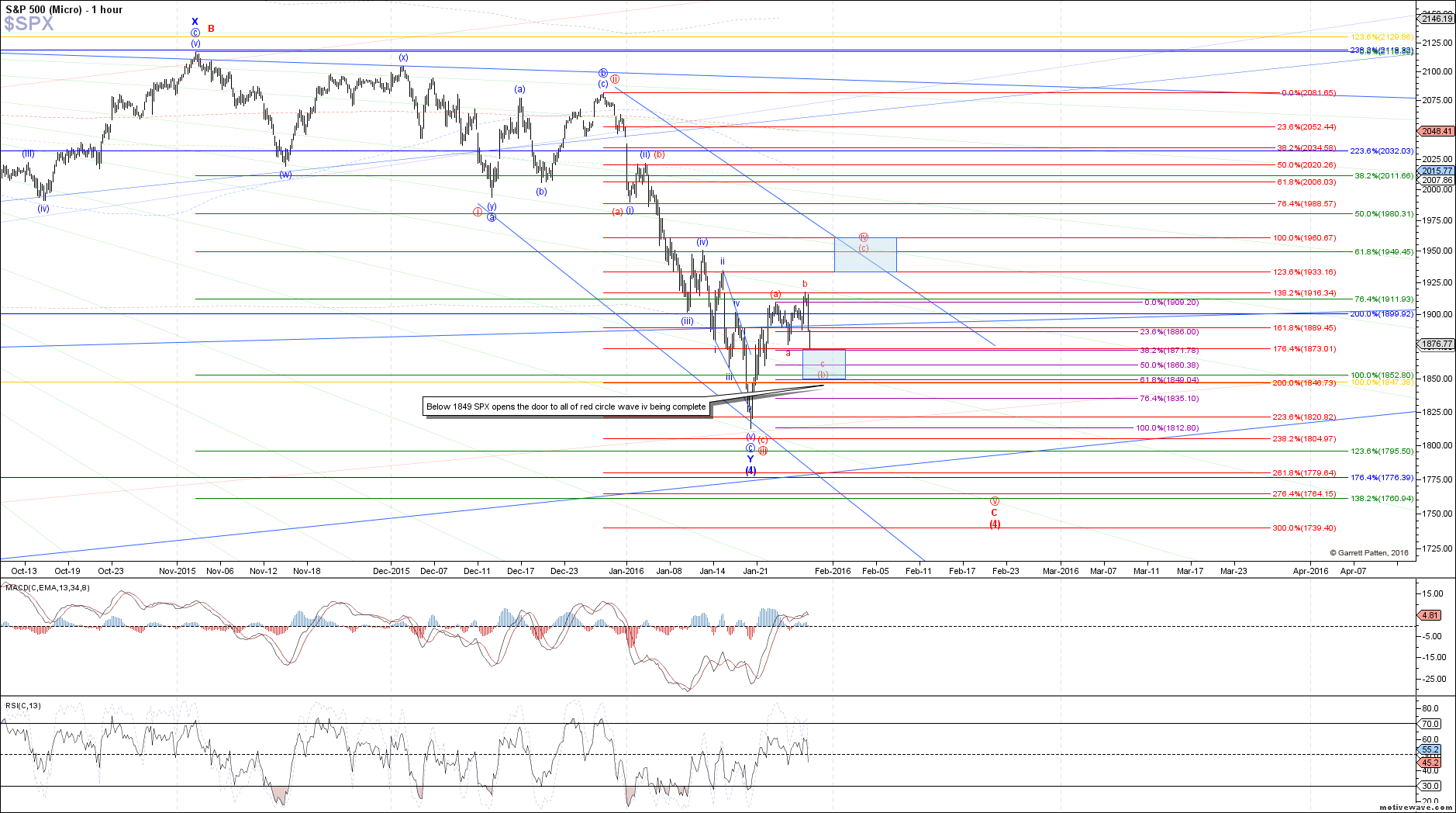 $SPX - Micro - Jan-27 1315 PM (1 hour)