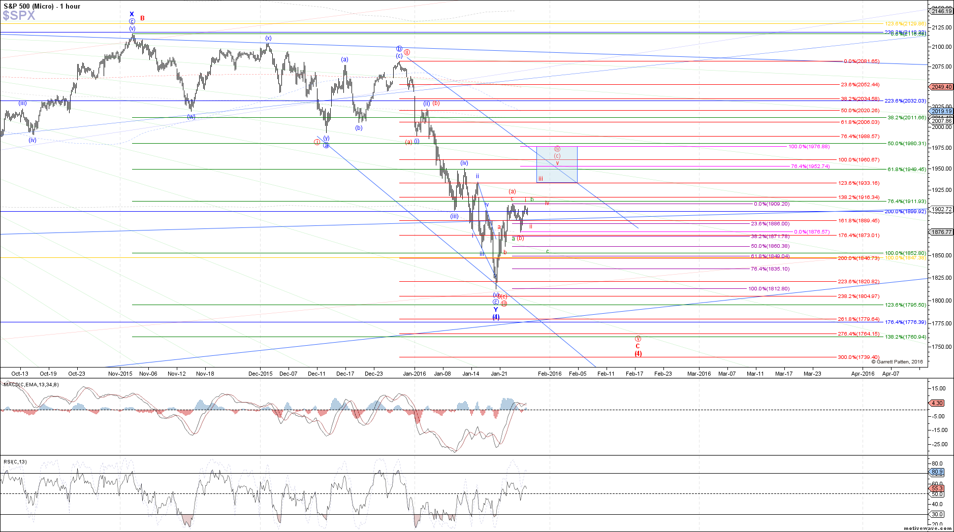 $SPX - Micro - Jan-26 1347 PM (1 hour)