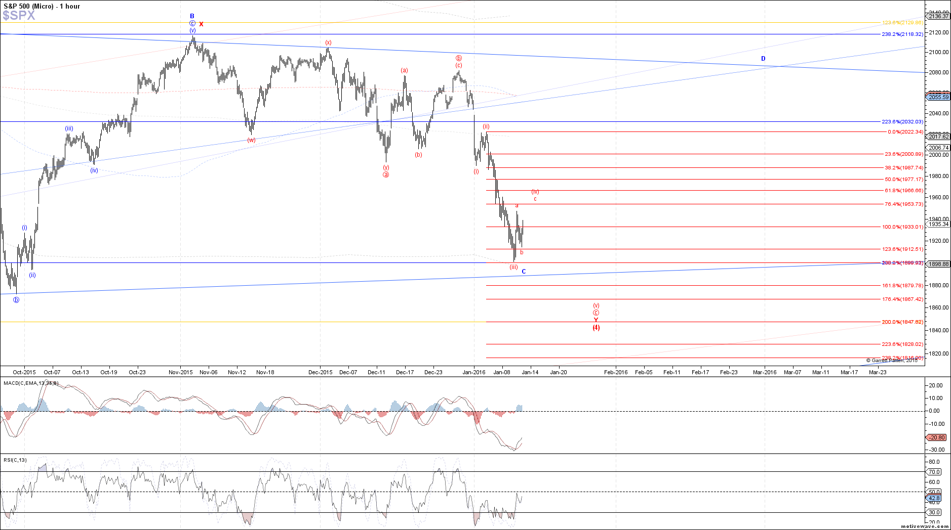 $SPX - Micro - Jan-12 1342 PM (1 hour)