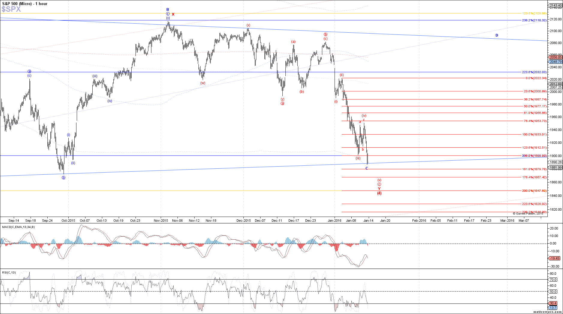 $SPX - Micro - Jan-13 1402 PM (1 hour)