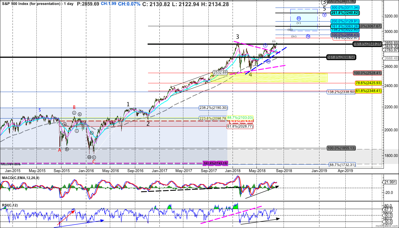 $SPX.X - for presentation - Aug-09 1146 AM (1 day)