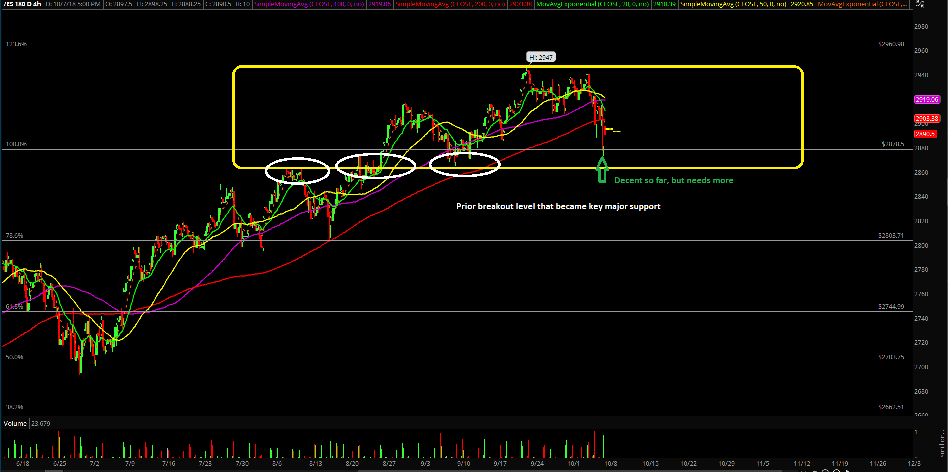 es oct7review4