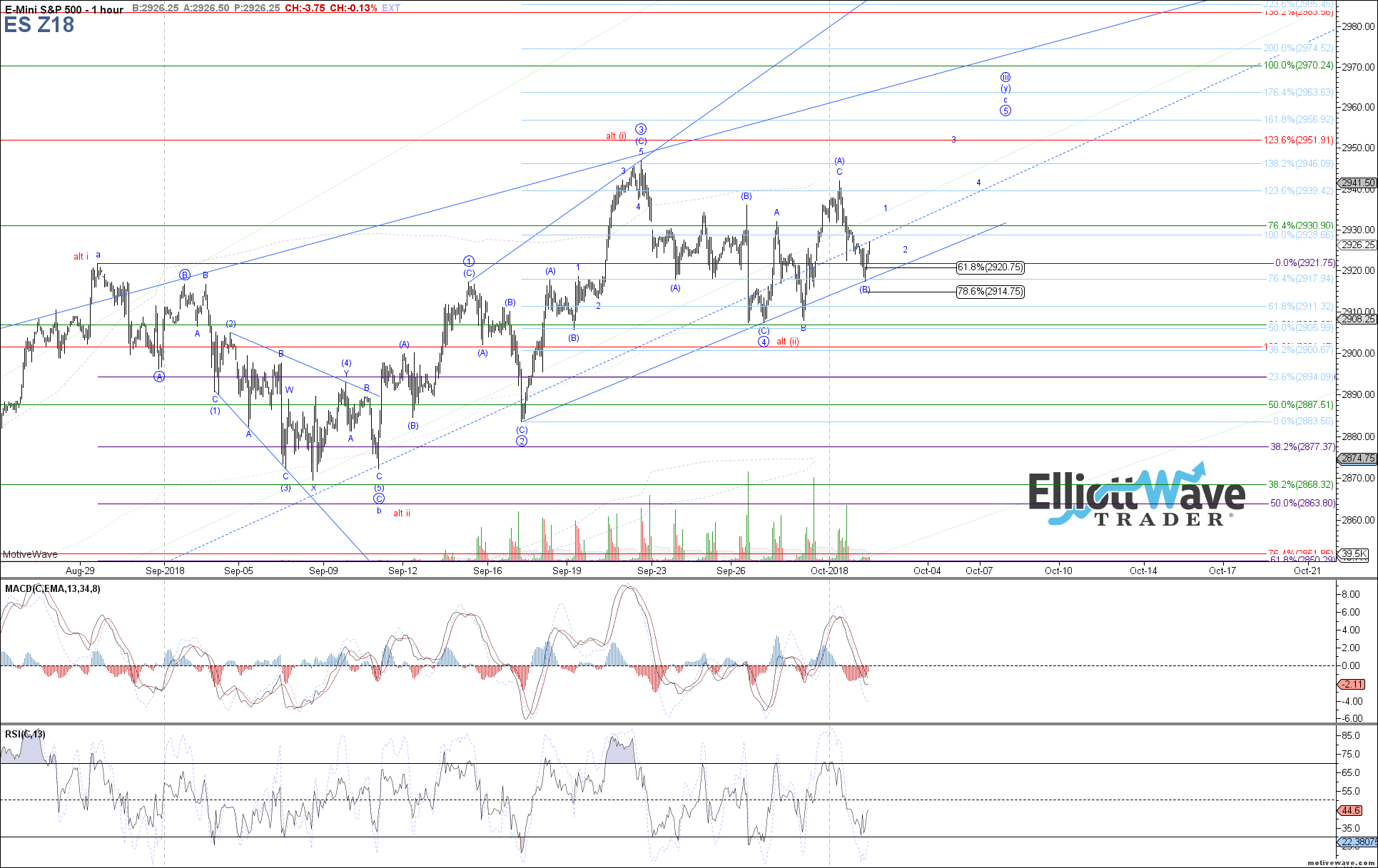 ES Z18 - Micro - Oct-02 0555 AM (1 hour)