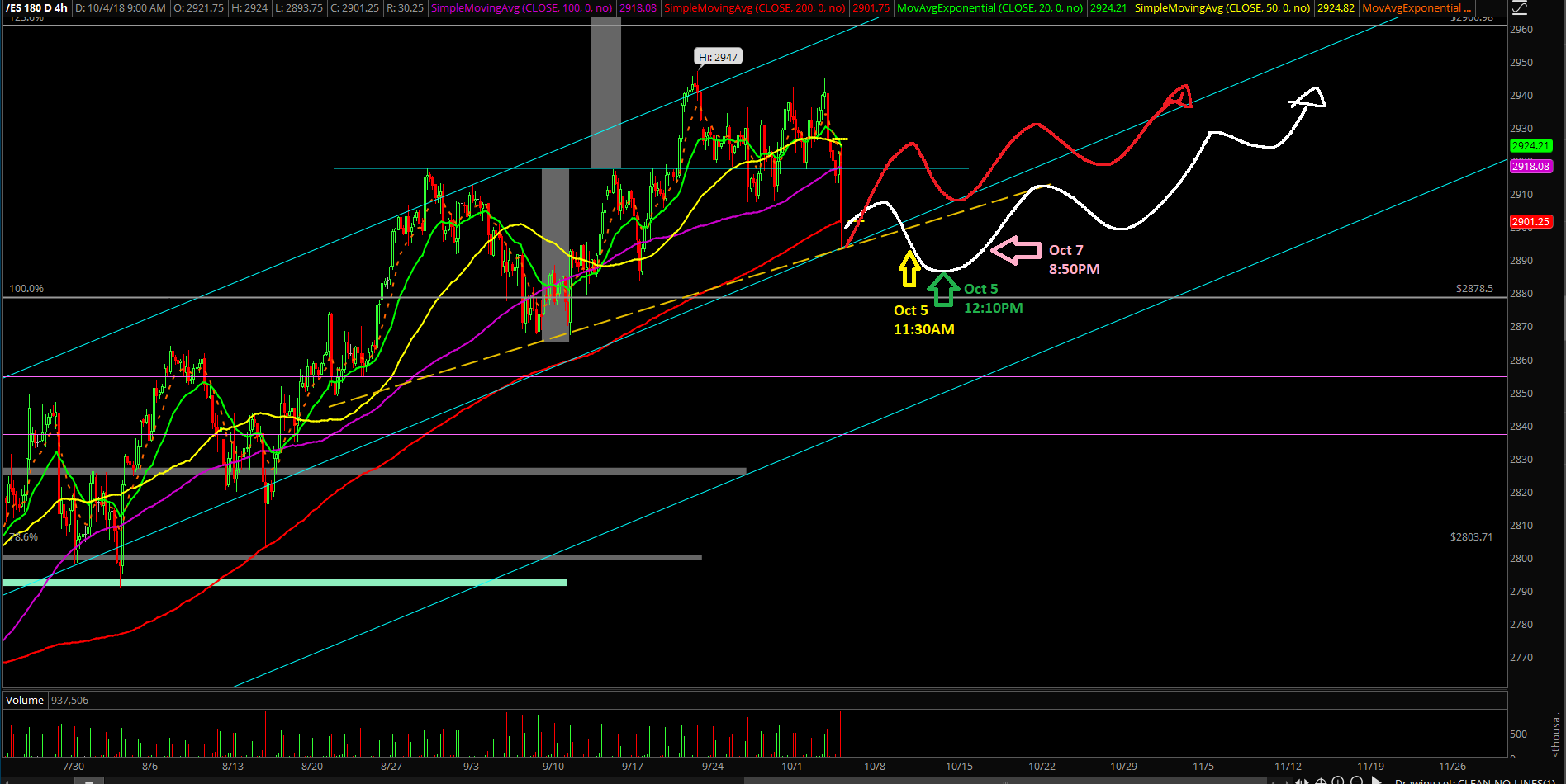 es oct7review6_4hr