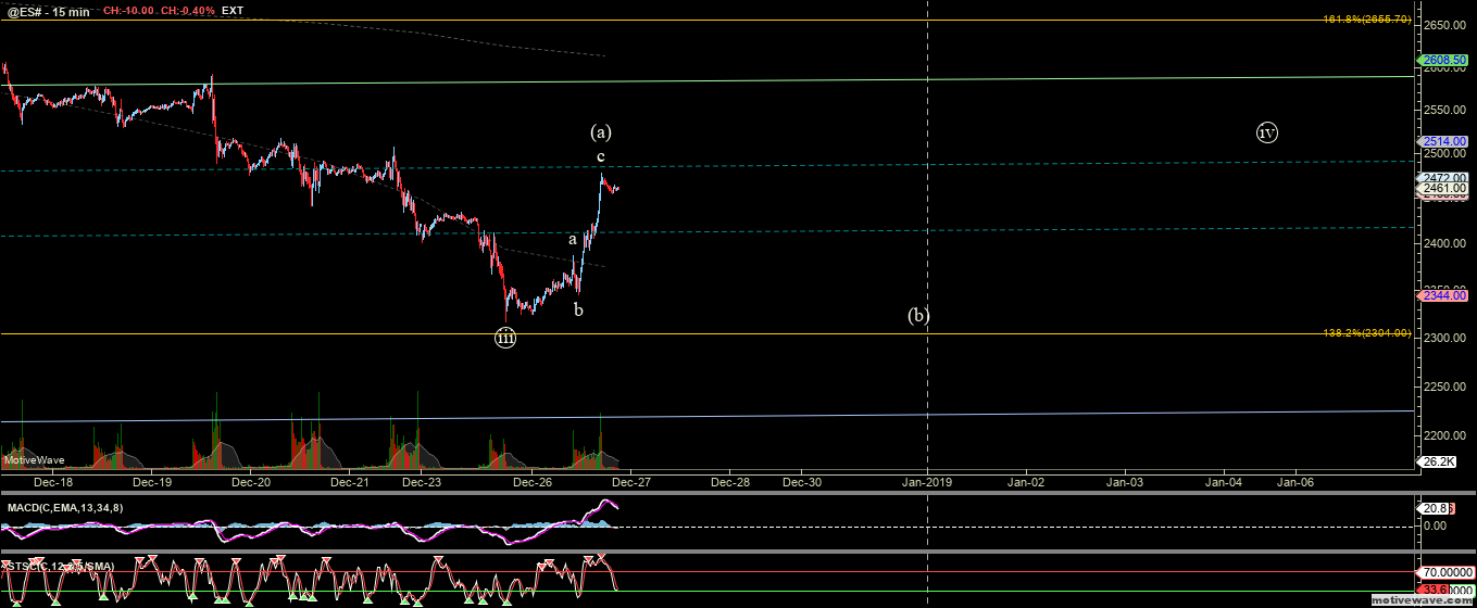 @ES# - Primary Analysis - Dec-26 2123 PM (15 min)