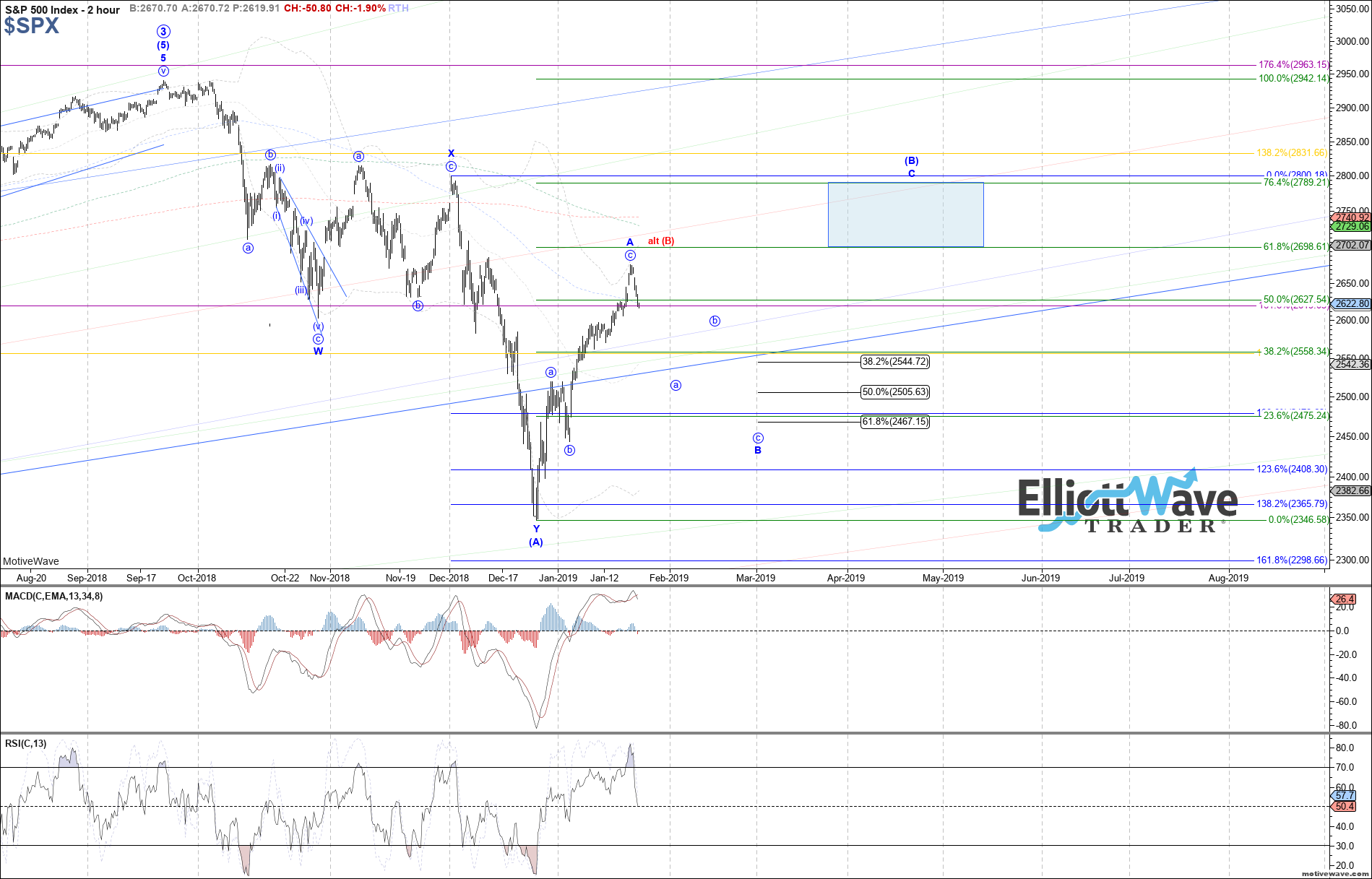 $SPX - Micro - Jan-22 1212 PM (2 hour)