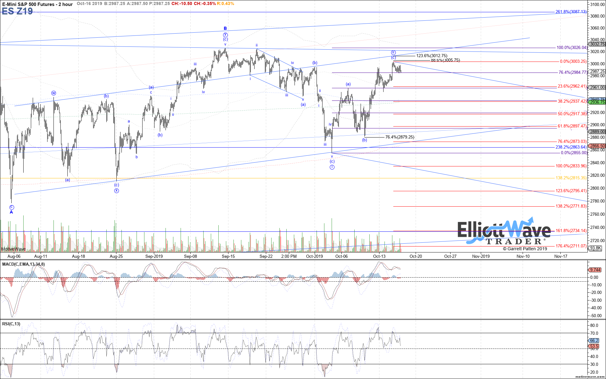 ES Z19 - Primary Analysis - Oct-16 1055 AM (2 hour)