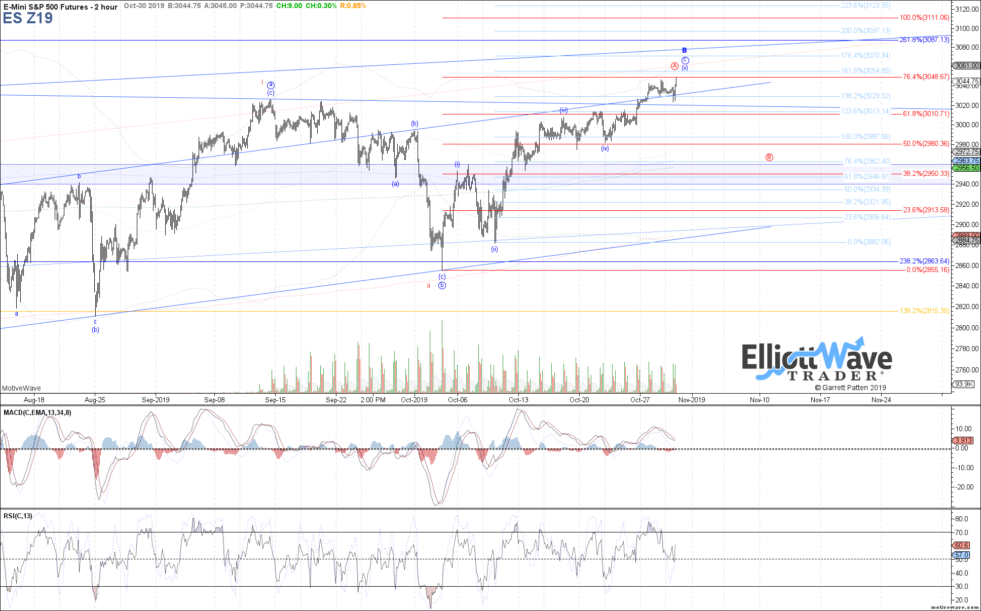 ES Z19 - Primary Analysis - Oct-30 1230 PM (2 hour)