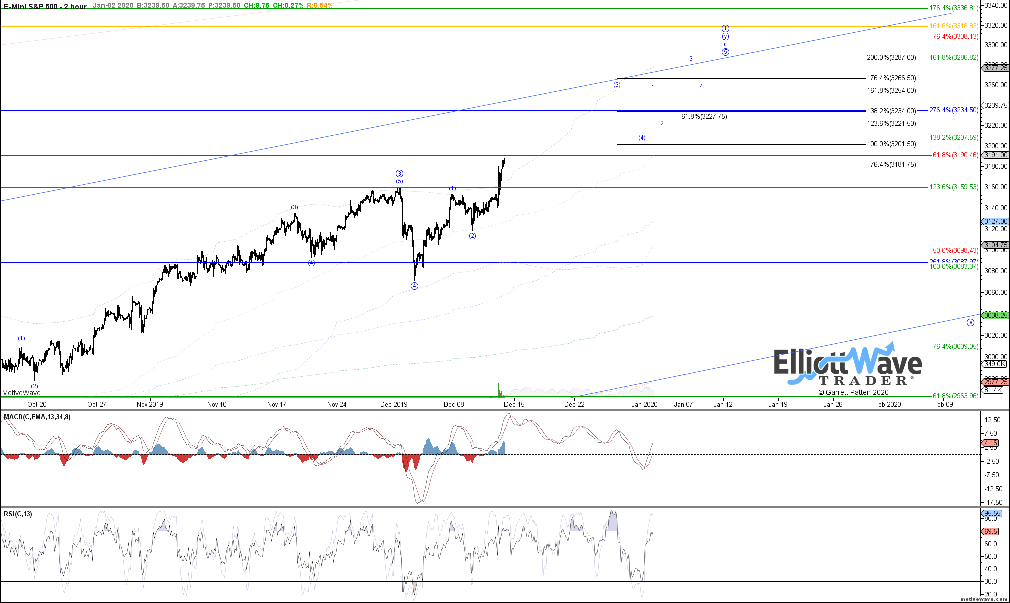 ES H20 - Primary Analysis - Jan-02 0721 AM (2 hour)