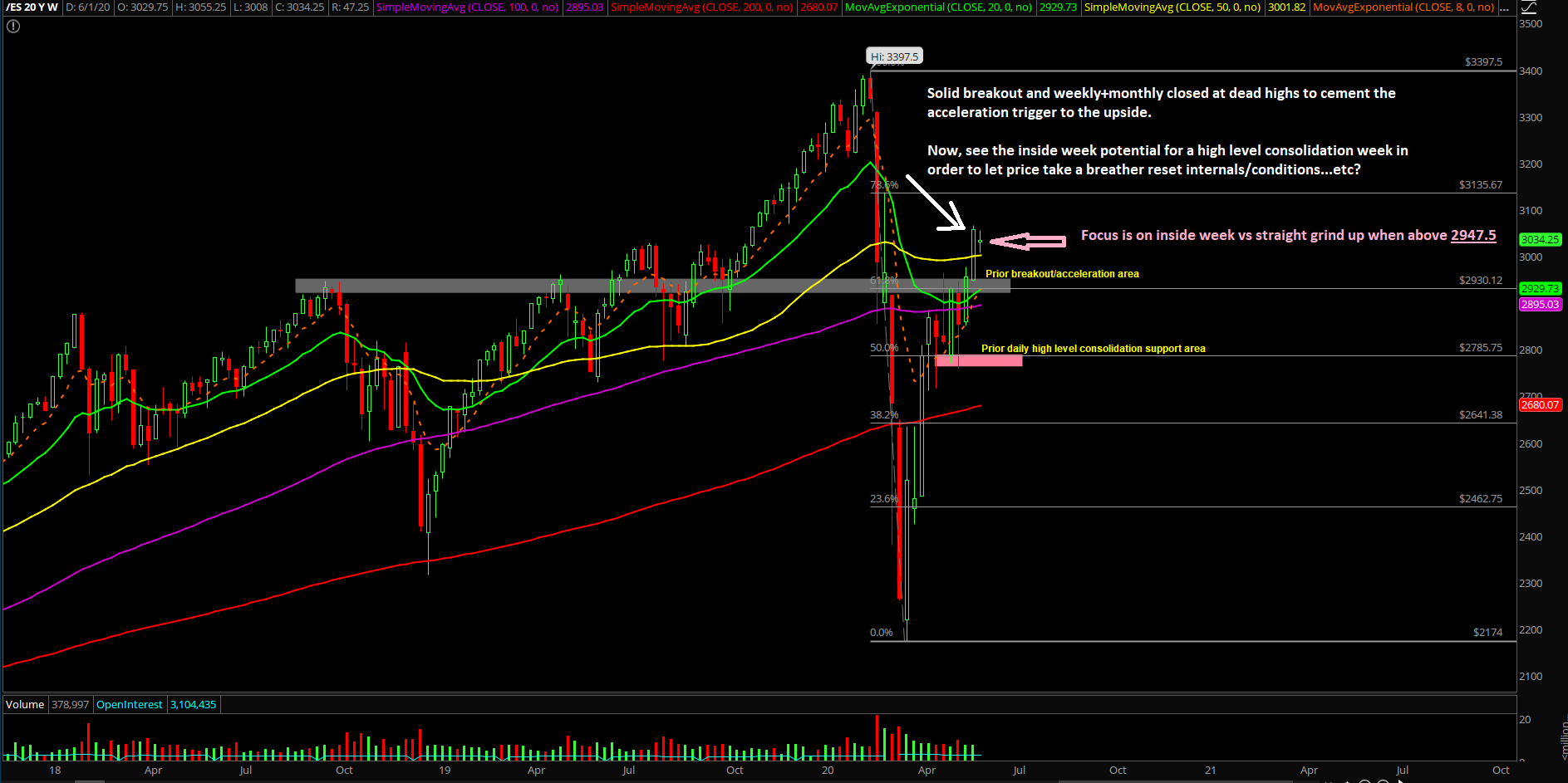 ES JUNE1_REVIEW2