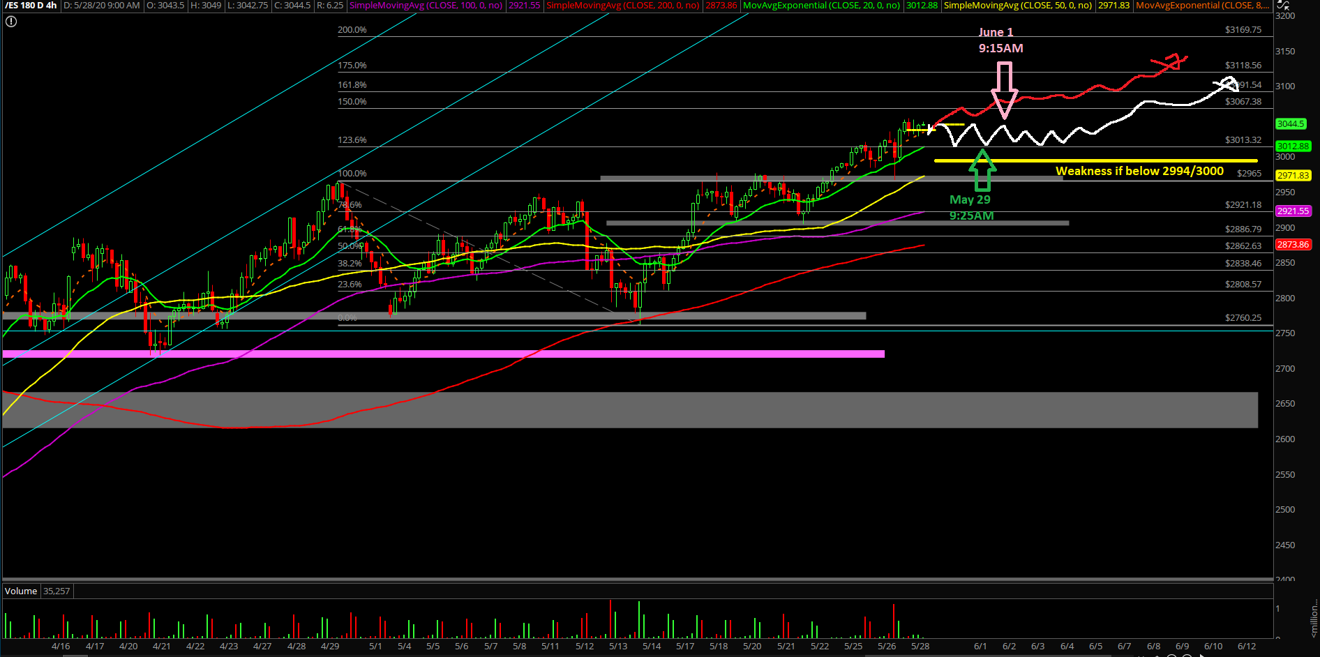 ES JUNE1_REVIEW6_PRO