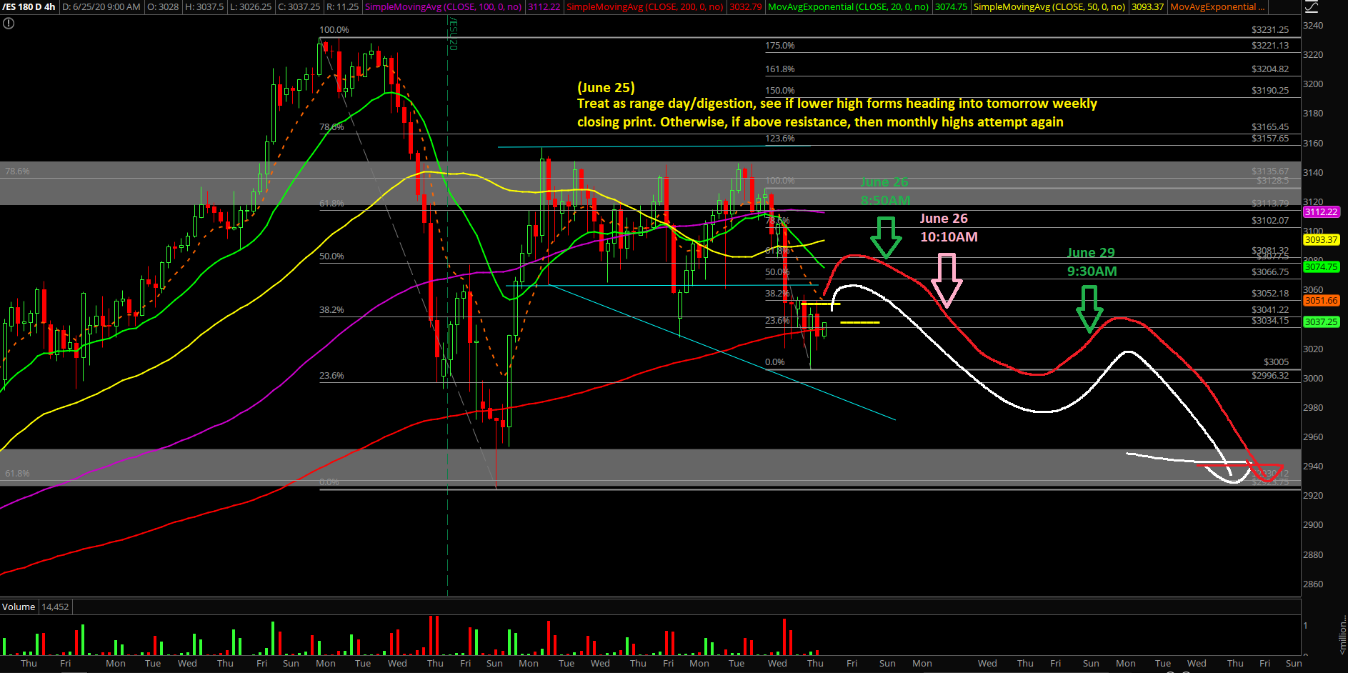 ES JUNE29_REVIEW5_PRO