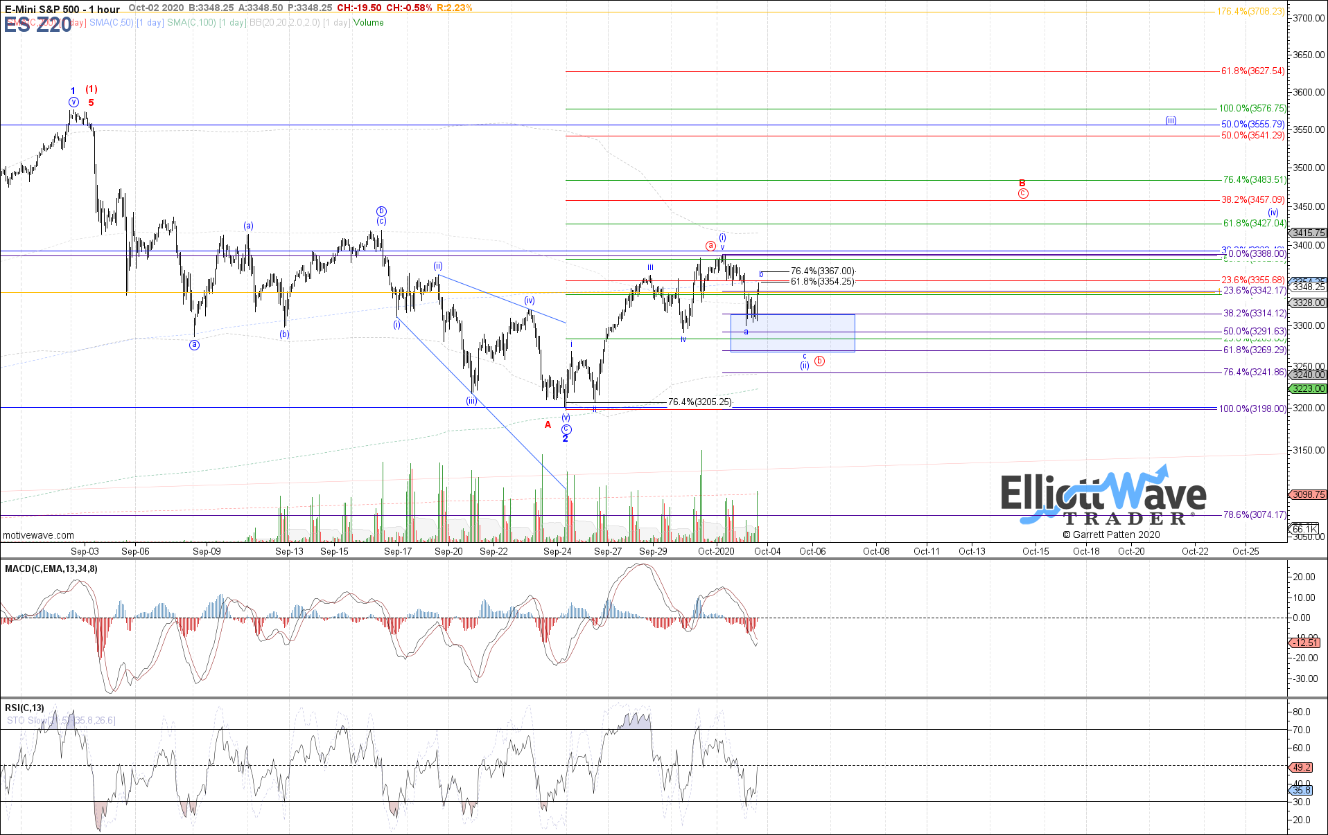 ES Z20 - Primary Analysis - Oct-02 0715 AM (1 hour)