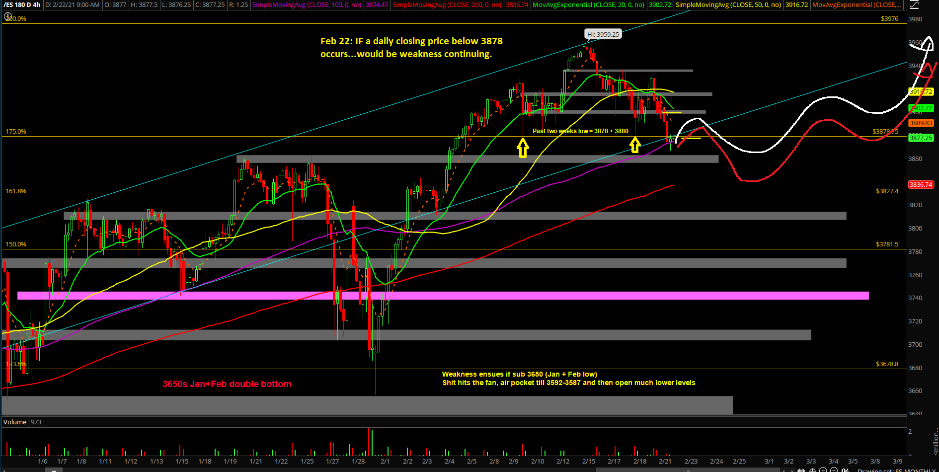 ES FEB22_REVIEW5